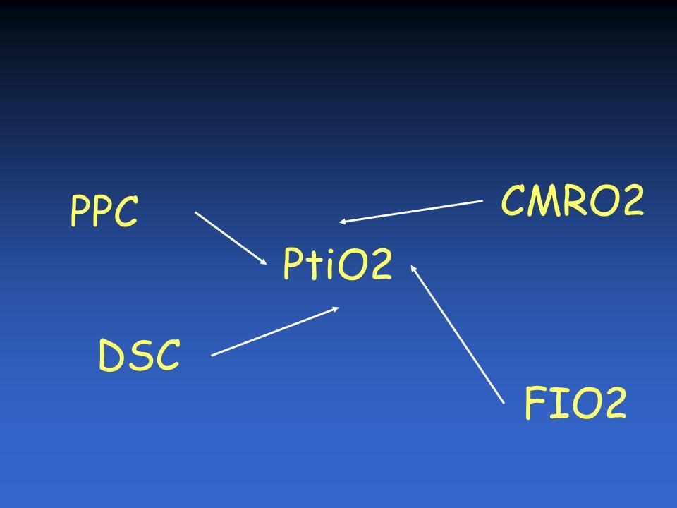 PtiO2 CMRO2 PPC DSC FIO2