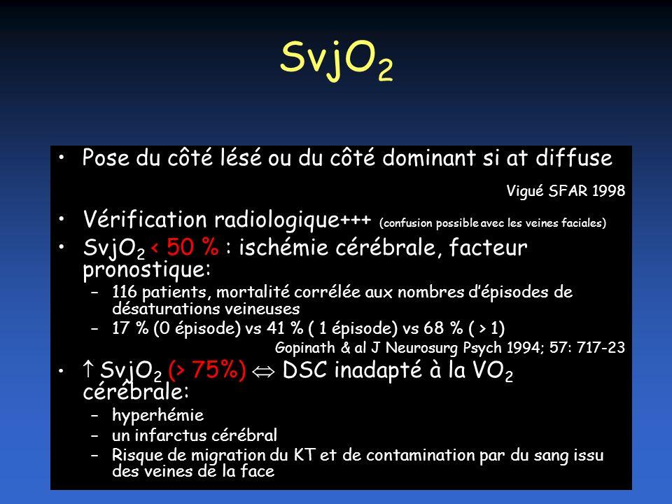 SvjO 2 intérêts méthode de détection globale qui ne dépend donc pas du site de lischémie mais de son importance Peut évaluer lhypoperfusion cérébrale en labsence de PIC –26 patients; hémoragies ménigées, pose de clips –Monitorage de la SvjO2 permet de déterminer une PAM minimale Moss BJA 95