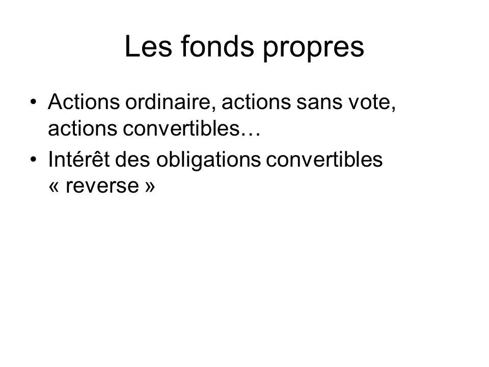 Les fonds propres Actions ordinaire, actions sans vote, actions convertibles… Intérêt des obligations convertibles « reverse »