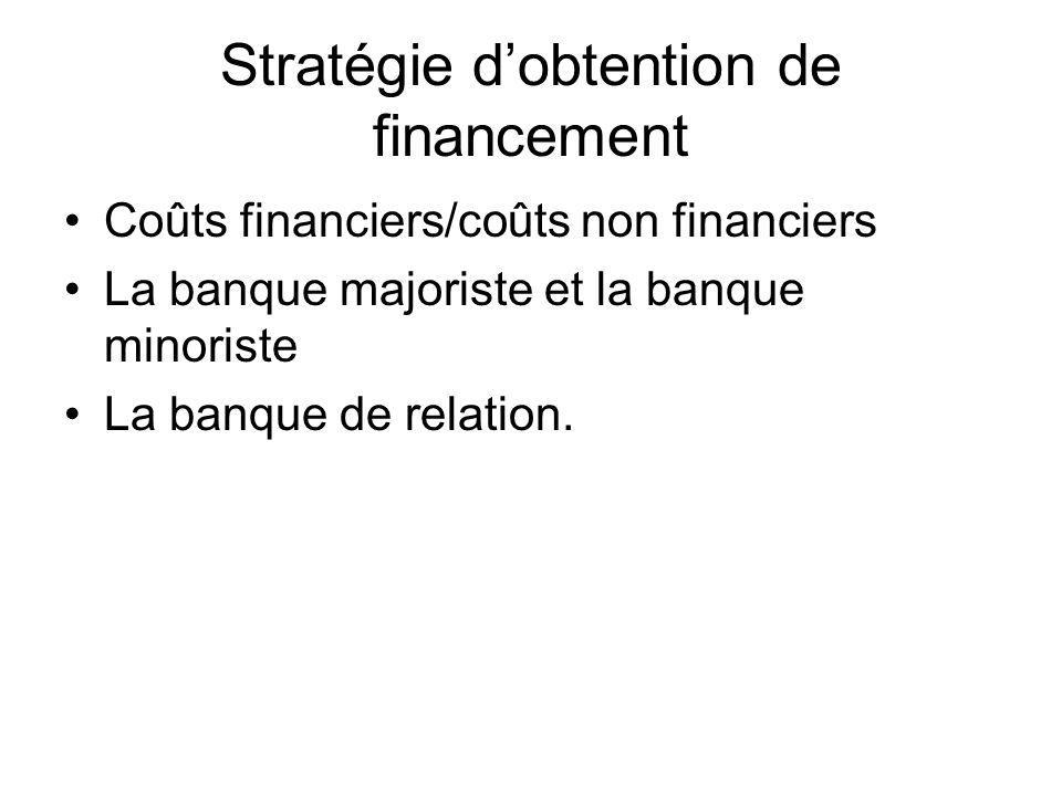 Stratégie dobtention de financement Coûts financiers/coûts non financiers La banque majoriste et la banque minoriste La banque de relation.