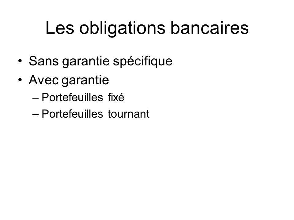 Les obligations bancaires Sans garantie spécifique Avec garantie –Portefeuilles fixé –Portefeuilles tournant