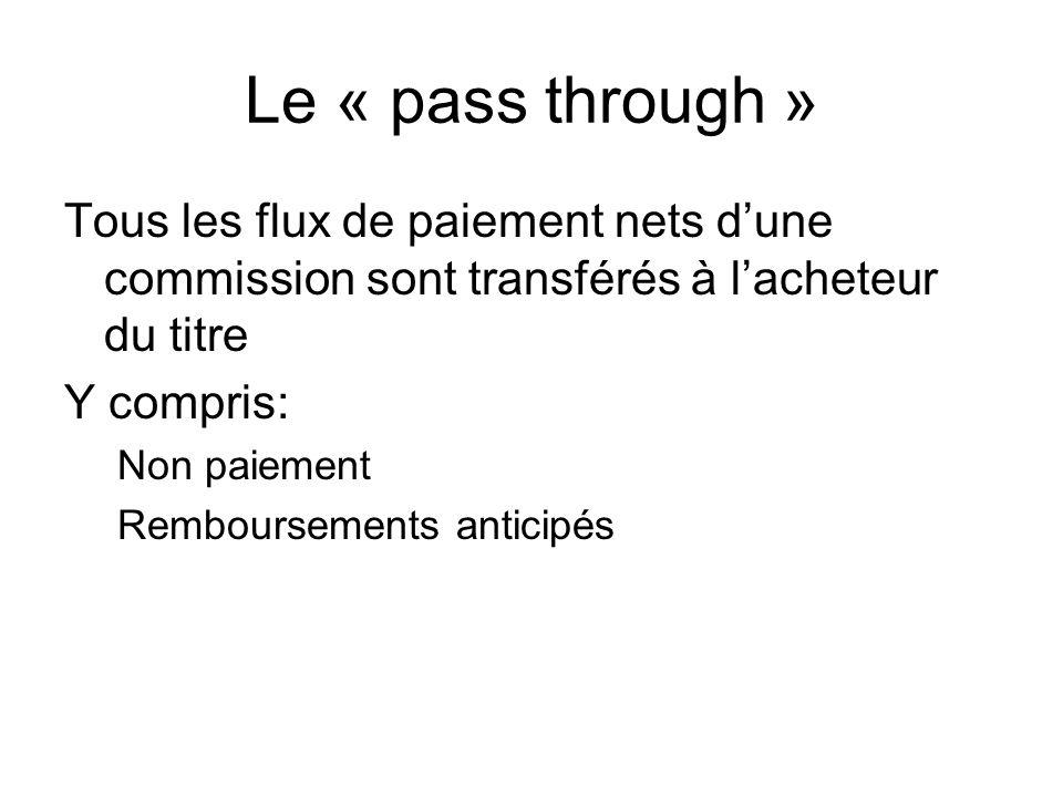 Le « pass through » Tous les flux de paiement nets dune commission sont transférés à lacheteur du titre Y compris: Non paiement Remboursements anticipés