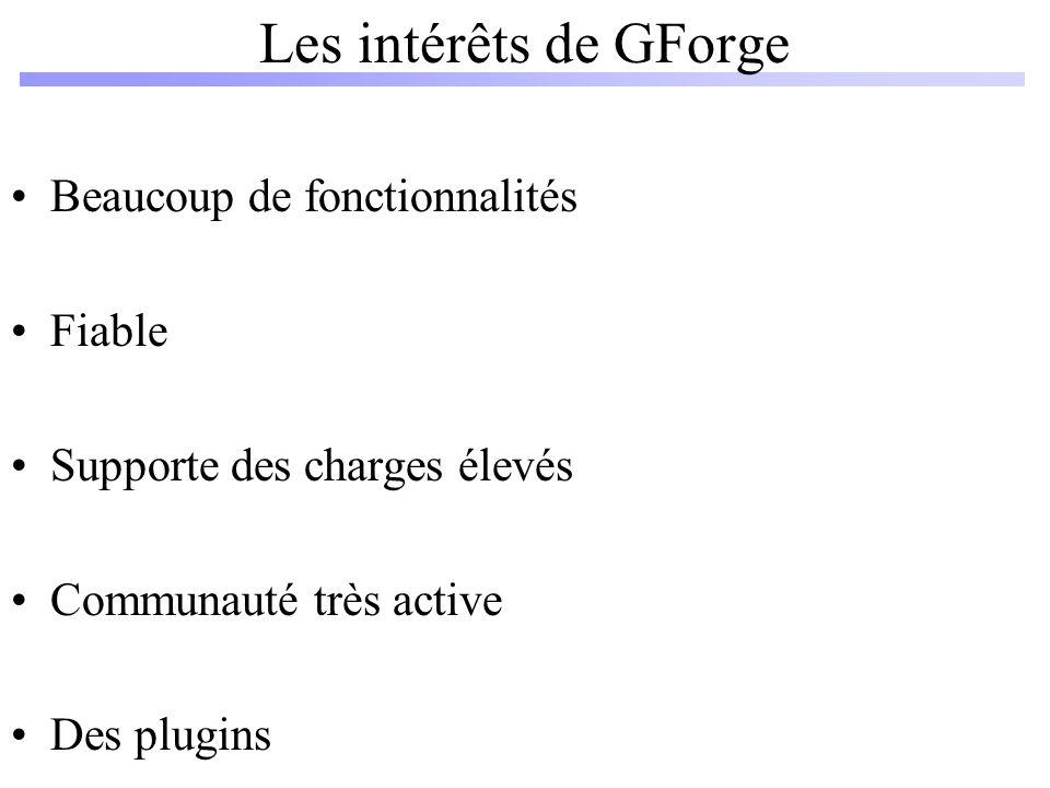 Les intérêts de GForge Beaucoup de fonctionnalités Fiable Supporte des charges élevés Communauté très active Des plugins