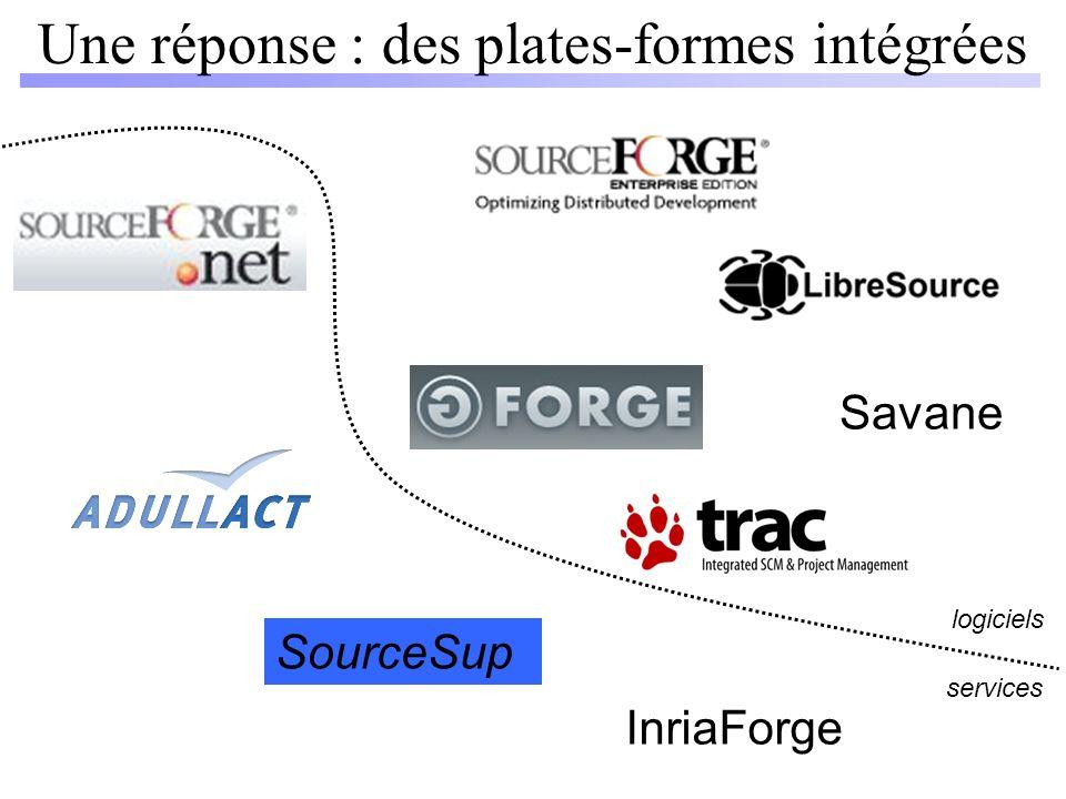 Une réponse : des plates-formes intégrées SourceSup InriaForge services logiciels Savane