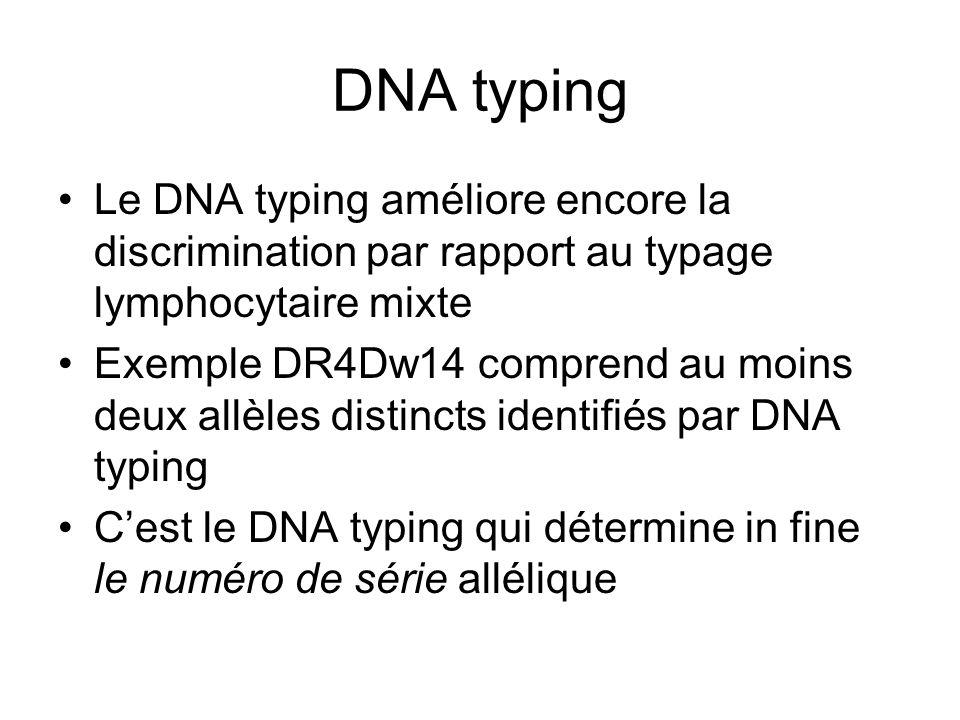 DNA typing Le DNA typing améliore encore la discrimination par rapport au typage lymphocytaire mixte Exemple DR4Dw14 comprend au moins deux allèles di