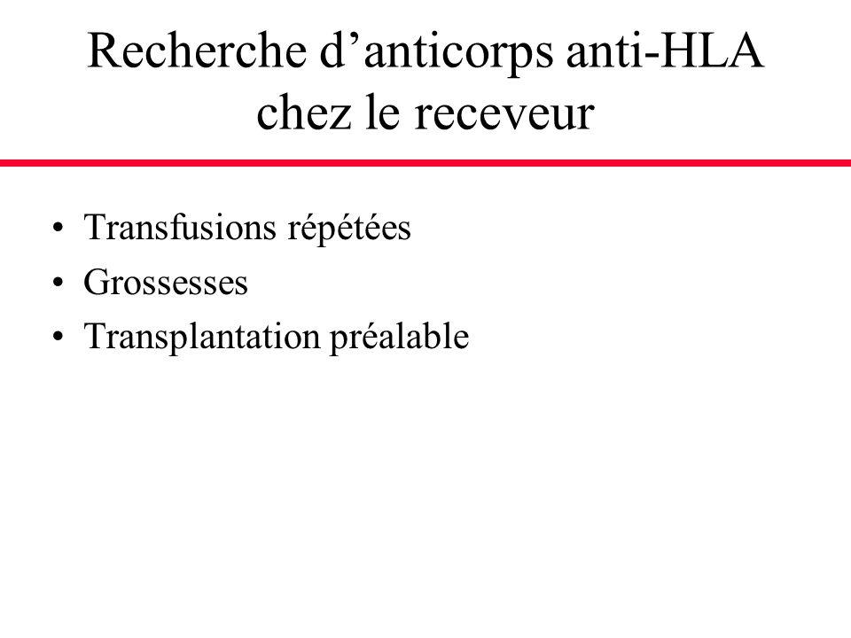 Recherche danticorps anti-HLA chez le receveur Transfusions répétées Grossesses Transplantation préalable