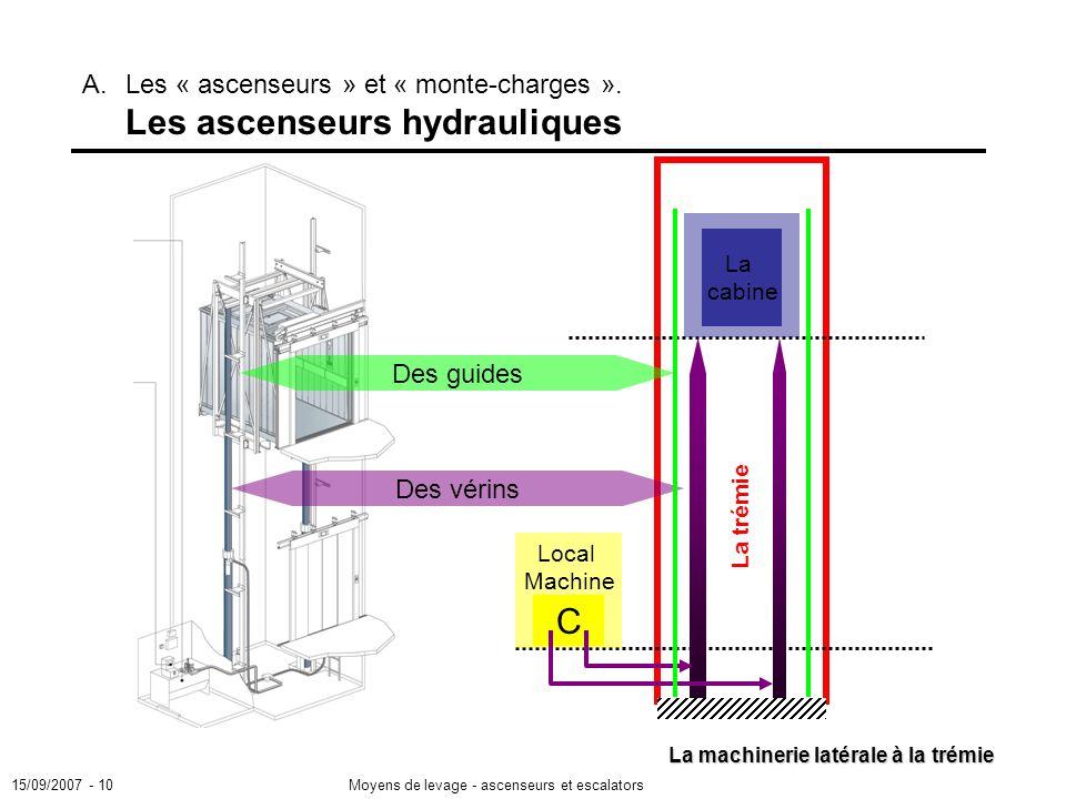 15/09/2007 - 10Moyens de levage - ascenseurs et escalators La cabine Local Machine C Des vérins La trémie Des guides A.Les « ascenseurs » et « monte-charges ».