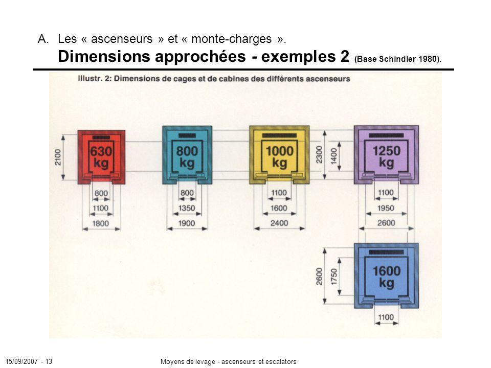 15/09/2007 - 13Moyens de levage - ascenseurs et escalators A.Les « ascenseurs » et « monte-charges ».