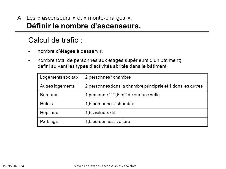 15/09/2007 - 14Moyens de levage - ascenseurs et escalators A.Les « ascenseurs » et « monte-charges ».