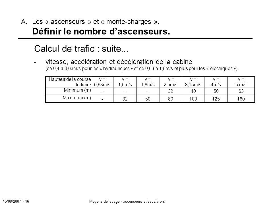 15/09/2007 - 16Moyens de levage - ascenseurs et escalators A.Les « ascenseurs » et « monte-charges ».