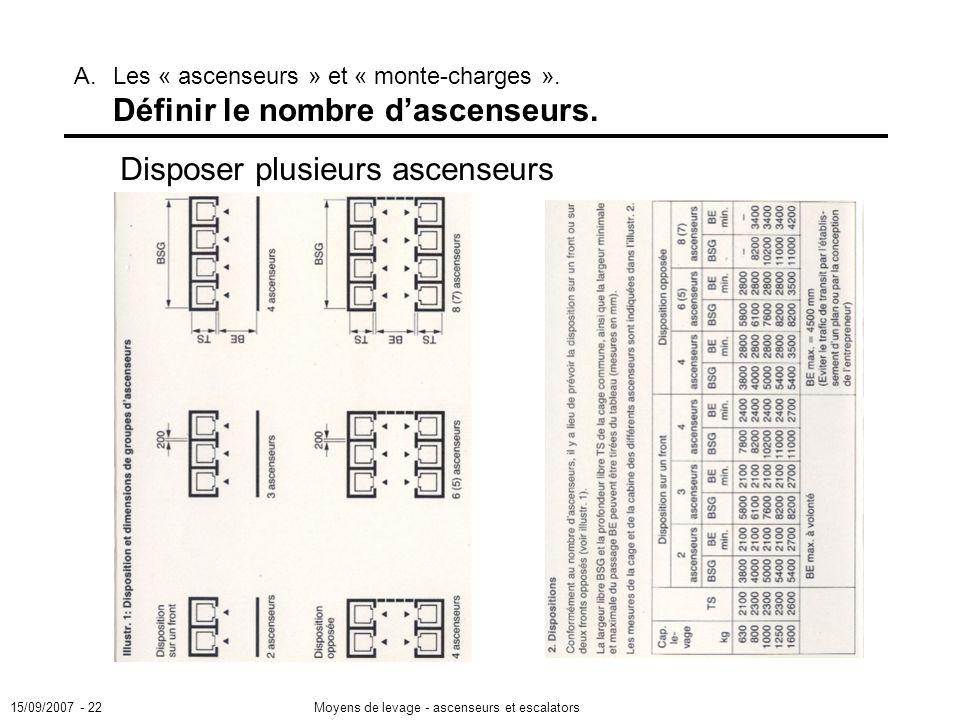 15/09/2007 - 22Moyens de levage - ascenseurs et escalators A.Les « ascenseurs » et « monte-charges ».