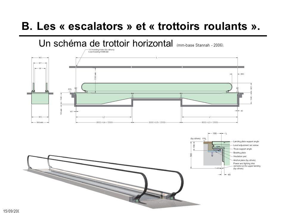 15/09/2007 - 29Moyens de levage - ascenseurs et escalators B.