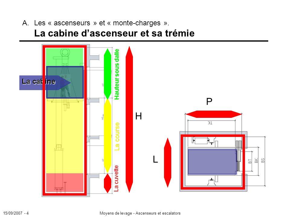 15/09/2007 - 4Moyens de levage - Ascenseurs et escalators A.Les « ascenseurs » et « monte-charges ».