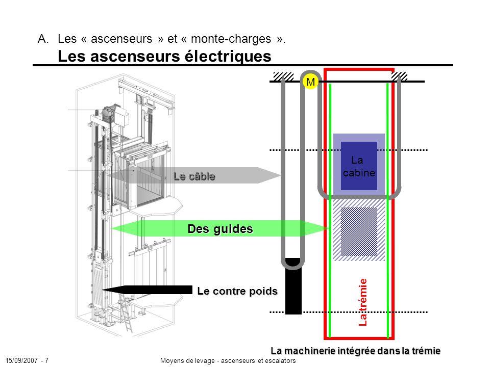 15/09/2007 - 7Moyens de levage - ascenseurs et escalators Le contre poids La cabine La trémie M Des guides Le câble A.Les « ascenseurs » et « monte-charges ».