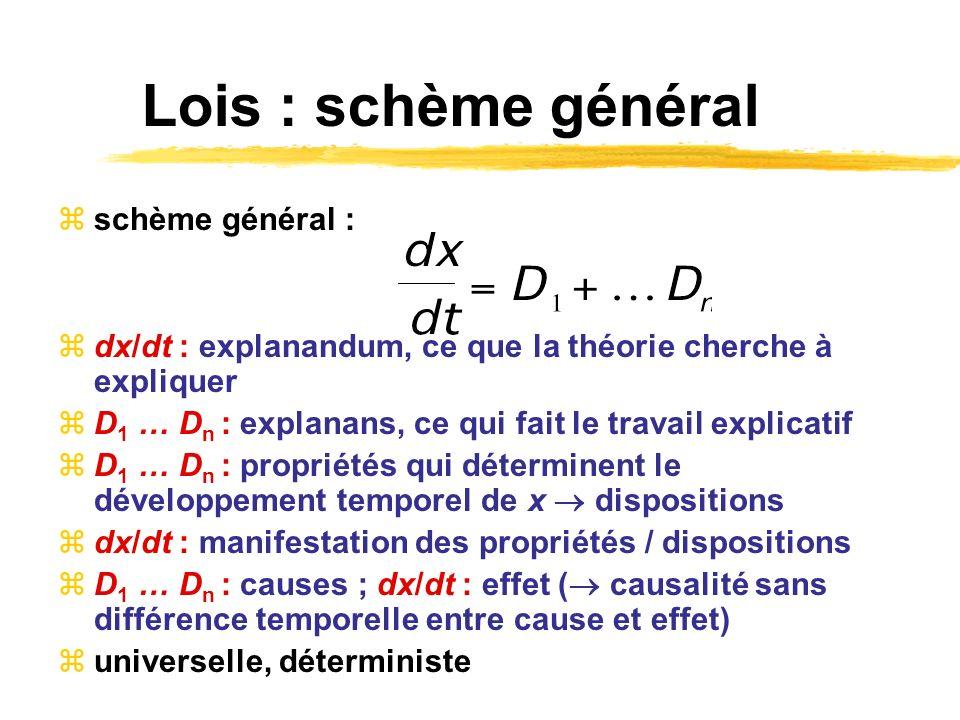 Lois : schème général schème général : dx/dt : explanandum, ce que la théorie cherche à expliquer D 1 … D n : explanans, ce qui fait le travail explicatif D 1 … D n : propriétés qui déterminent le développement temporel de x dispositions dx/dt : manifestation des propriétés / dispositions D 1 … D n : causes ; dx/dt : effet ( causalité sans différence temporelle entre cause et effet) universelle, déterministe
