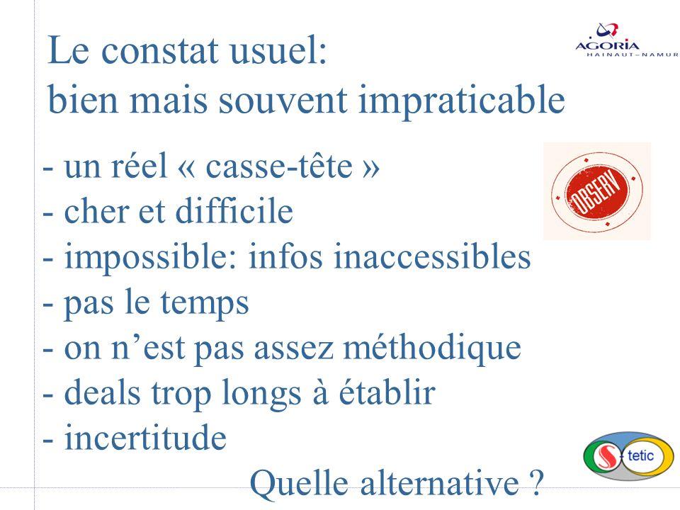 - un réel « casse-tête » - cher et difficile - impossible: infos inaccessibles - pas le temps - on nest pas assez méthodique - deals trop longs à établir - incertitude Quelle alternative .