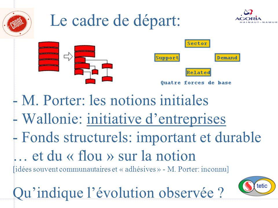 Un produit incorporé dans une exportation existante Exemple dexploration (1): « Demand »