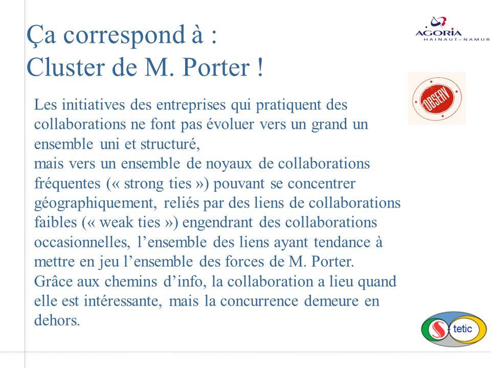 Ça correspond à : Cluster de M. Porter .