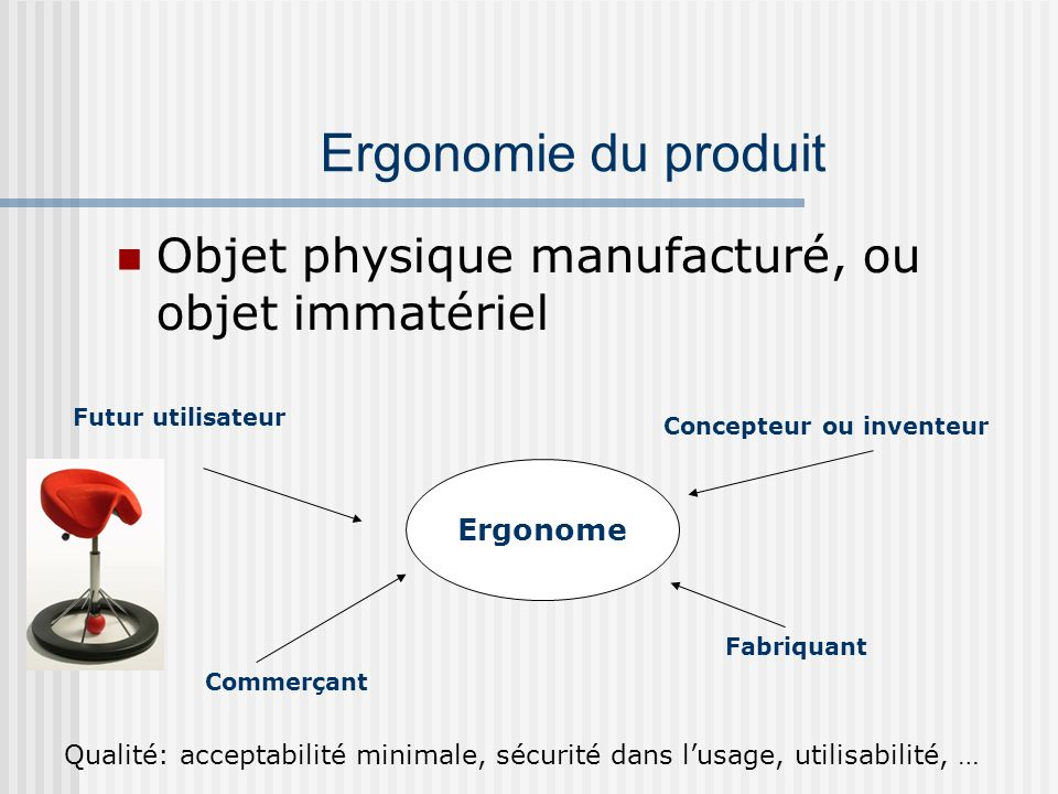 Ergonomie du produit Objet physique manufacturé, ou objet immatériel Concepteur ou inventeur Ergonome Futur utilisateur Commerçant Fabriquant Qualité:
