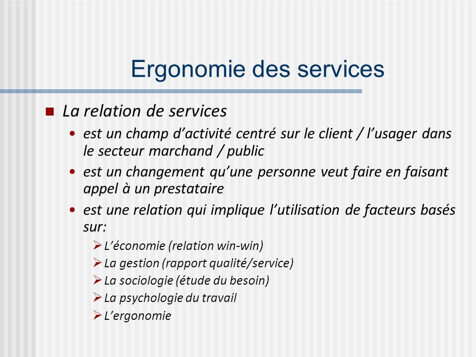 Ergonomie des services La relation de services est un champ dactivité centré sur le client / lusager dans le secteur marchand / public est un changeme