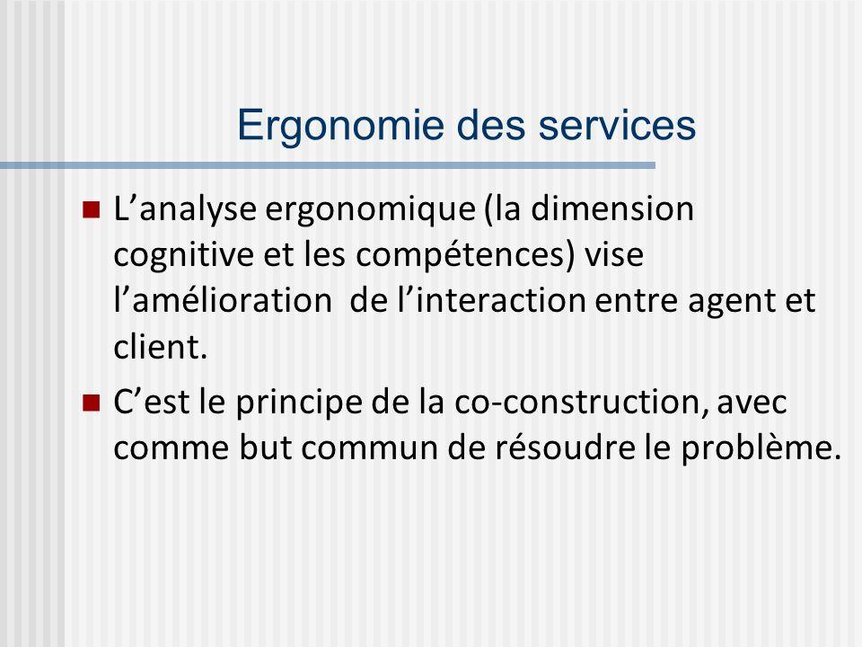 Ergonomie des services Lanalyse ergonomique (la dimension cognitive et les compétences) vise lamélioration de linteraction entre agent et client. Cest