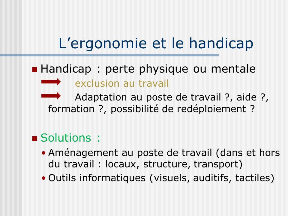 Lergonomie et le handicap Handicap : perte physique ou mentale exclusion au travail Adaptation au poste de travail ?, aide ?, formation ?, possibilité