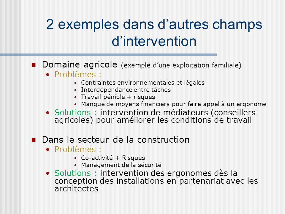 2 exemples dans dautres champs dintervention Domaine agricole (exemple dune exploitation familiale) Problèmes : Contraintes environnementales et légal