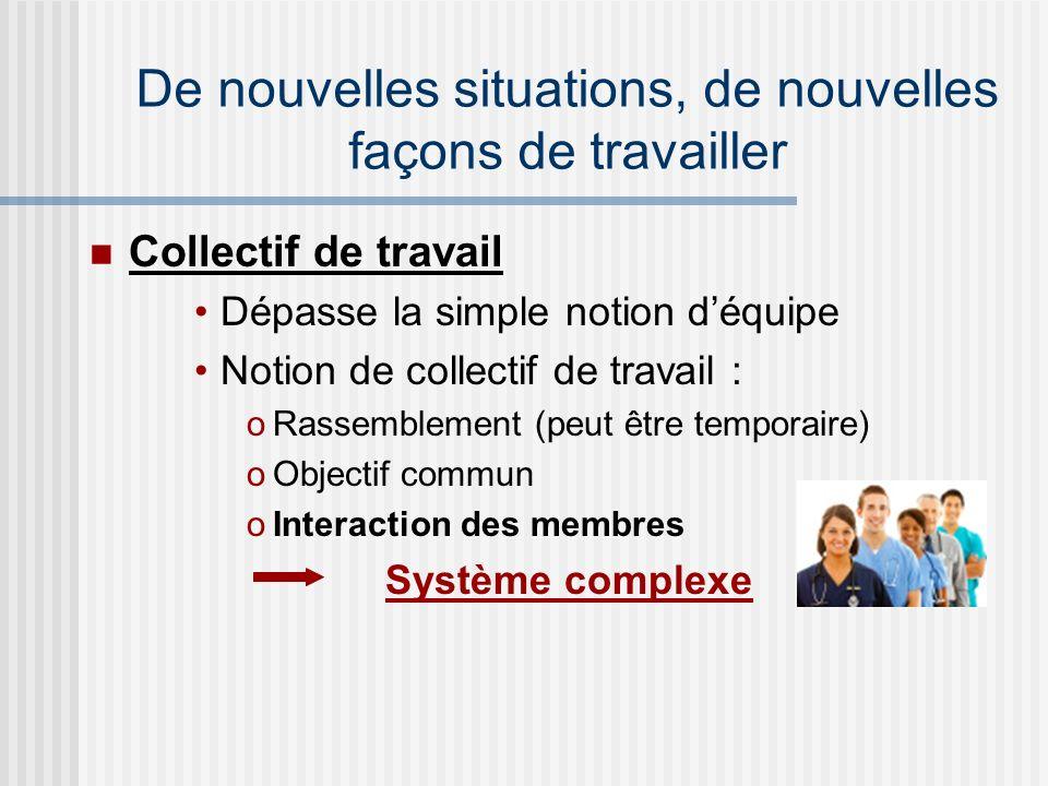 De nouvelles situations, de nouvelles façons de travailler Le système complexe est défini par 4 propriétés : 1.Le non déterminisme, 2.La non partialisation des fonctions, 3.La communication ou la distribution de linformation, 4.La capacité à sauto-organiser.