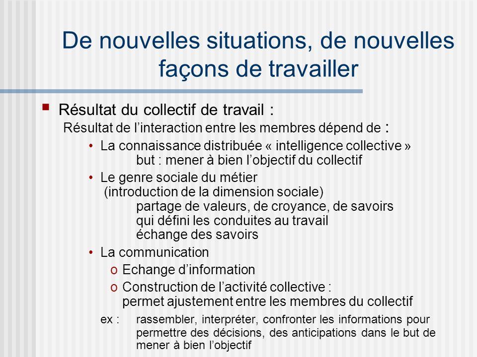 Résultat du collectif de travail : Résultat de linteraction entre les membres dépend de : La connaissance distribuée « intelligence collective » but :
