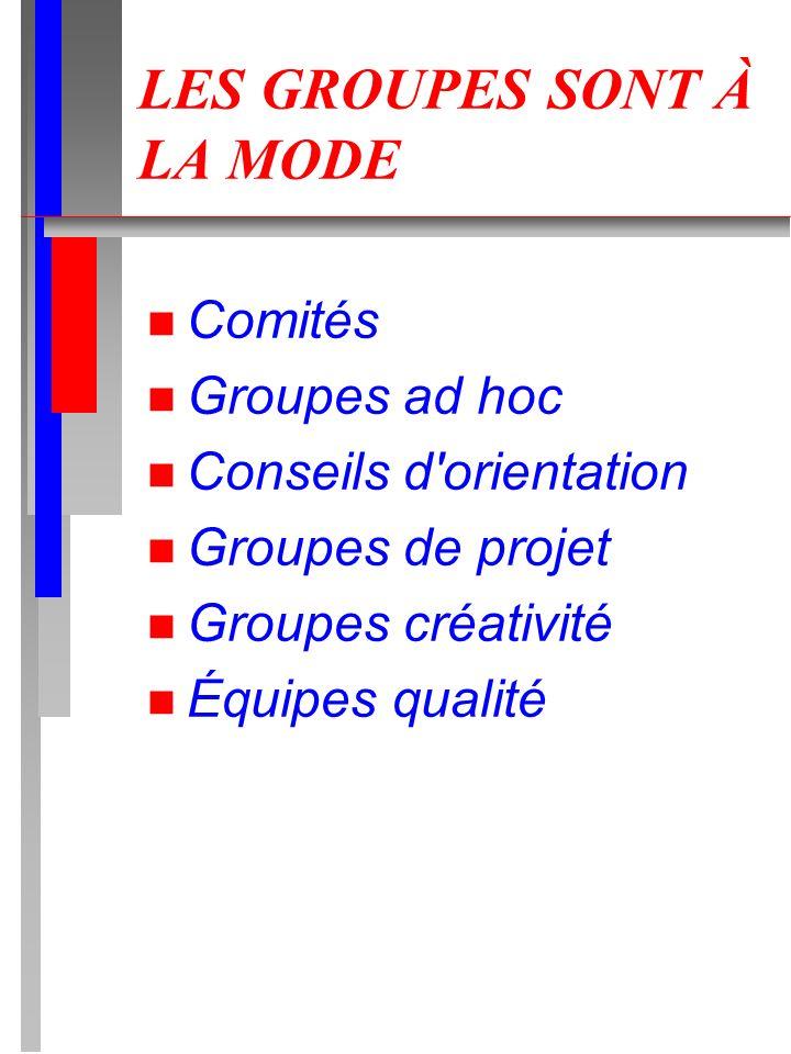 LES GROUPES SONT À LA MODE n Comités n Groupes ad hoc n Conseils d'orientation n Groupes de projet n Groupes créativité n Équipes qualité