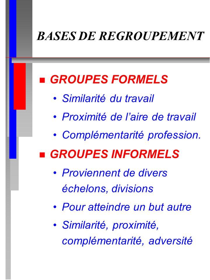 BASES DE REGROUPEMENT n GROUPES FORMELS Similarité du travail Proximité de laire de travail Complémentarité profession. n GROUPES INFORMELS Proviennen