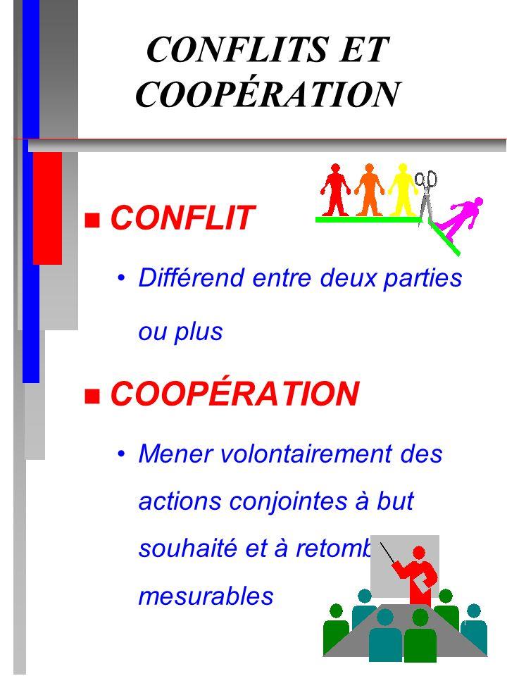 CONFLITS ET COOPÉRATION n CONFLIT Différend entre deux parties ou plus n COOPÉRATION Mener volontairement des actions conjointes à but souhaité et à r
