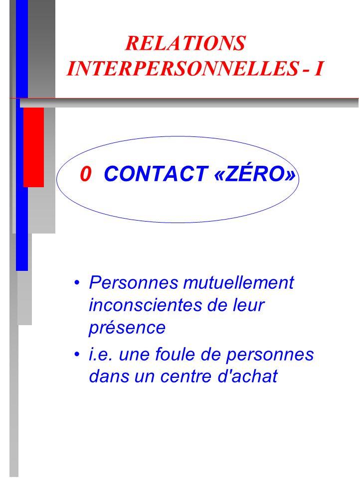 RELATIONS INTERPERSONNELLES - I 0 CONTACT «ZÉRO» Personnes mutuellement inconscientes de leur présence i.e. une foule de personnes dans un centre d'ac