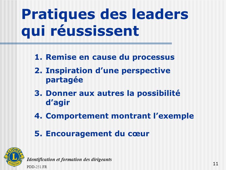 Identification et formation des dirigeants PDD-251.FR 11 Pratiques des leaders qui réussissent 1.Remise en cause du processus 2.Inspiration dune perspective partagée 3.Donner aux autres la possibilité dagir 4.Comportement montrant lexemple 5.Encouragement du cœur