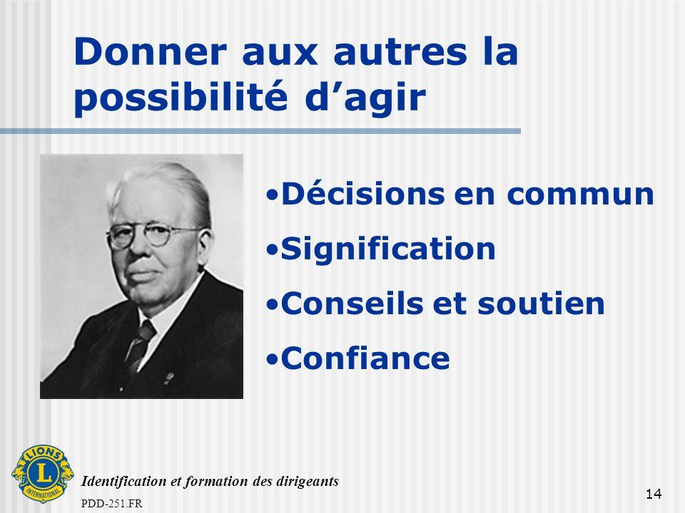 Identification et formation des dirigeants PDD-251.FR 14 Donner aux autres la possibilité dagir Décisions en commun Signification Conseils et soutien