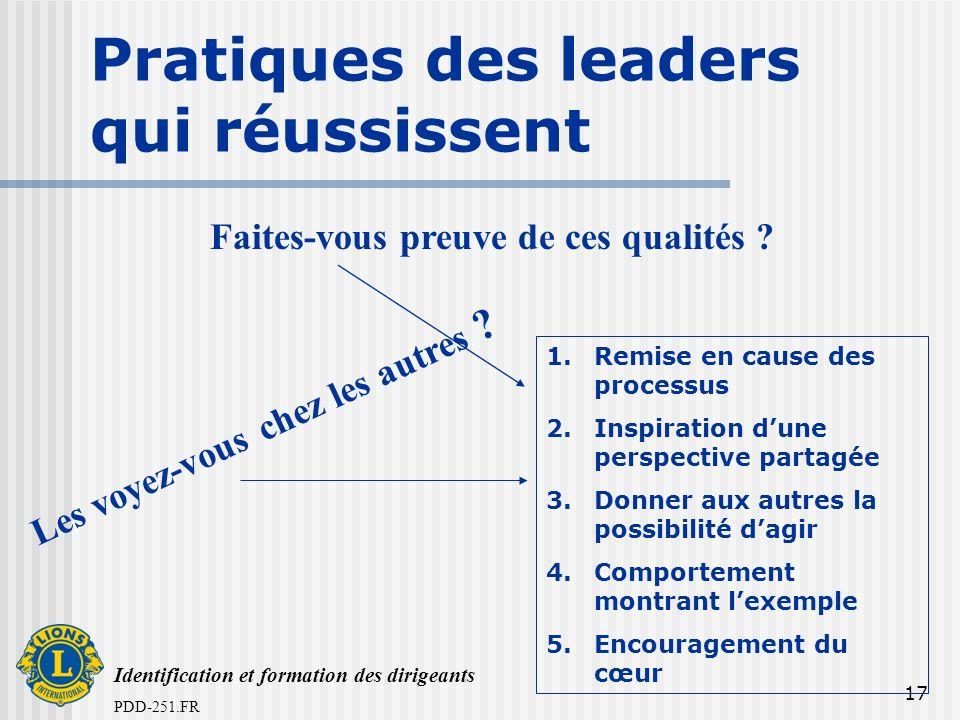 Identification et formation des dirigeants PDD-251.FR 17 Pratiques des leaders qui réussissent 1.Remise en cause des processus 2.Inspiration dune pers