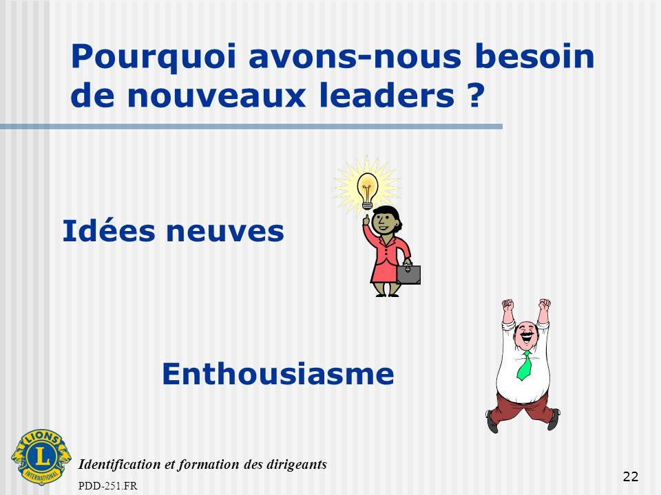 Identification et formation des dirigeants PDD-251.FR 22 Pourquoi avons-nous besoin de nouveaux leaders ? Idées neuves Enthousiasme