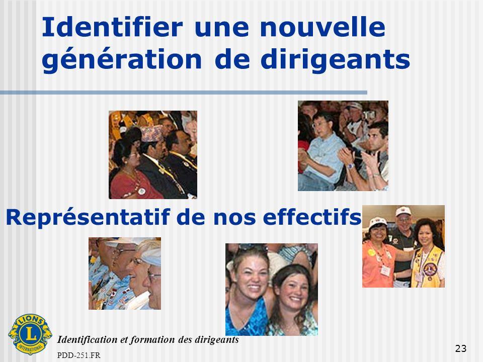 Identification et formation des dirigeants PDD-251.FR 23 Identifier une nouvelle génération de dirigeants Représentatif de nos effectifs