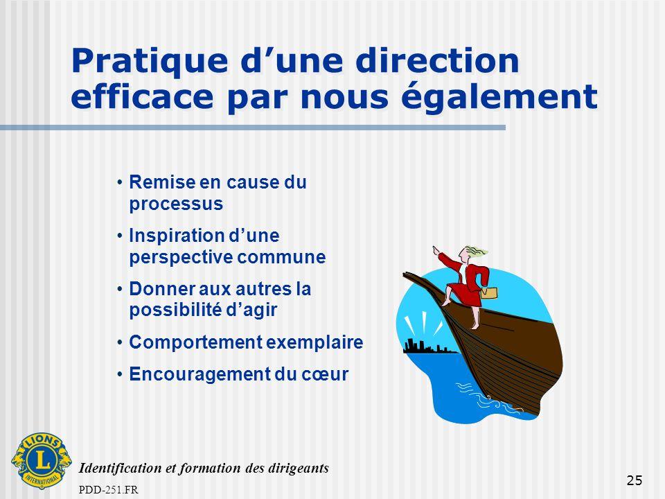 Identification et formation des dirigeants PDD-251.FR 25 Remise en cause du processus Inspiration dune perspective commune Donner aux autres la possib