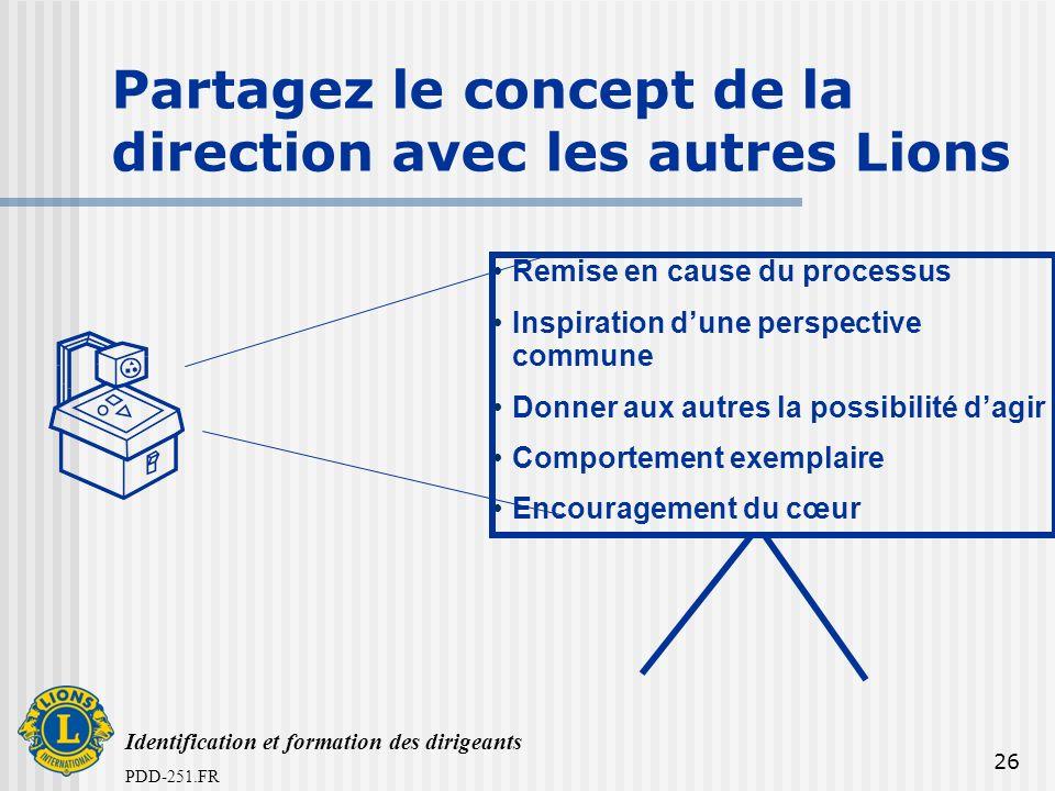 Identification et formation des dirigeants PDD-251.FR 26 Partagez le concept de la direction avec les autres Lions Remise en cause du processus Inspir