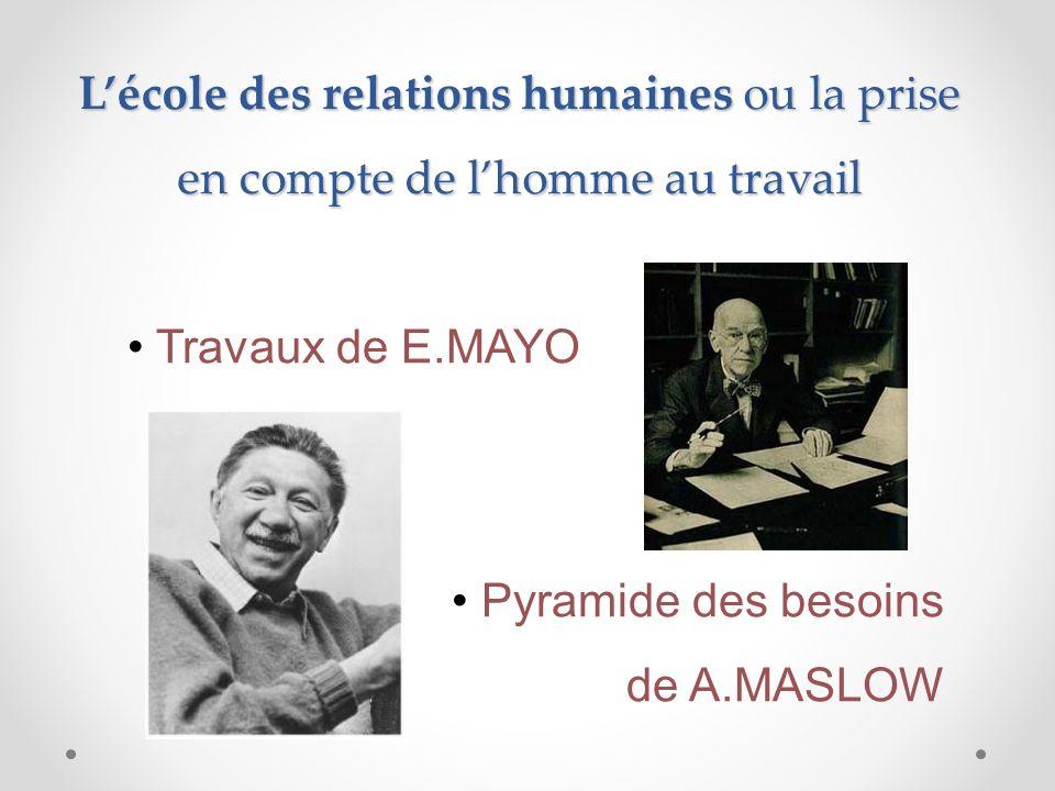 Lécole des relations humaines ou la prise en compte de lhomme au travail Travaux de E.MAYO Pyramide des besoins de A.MASLOW