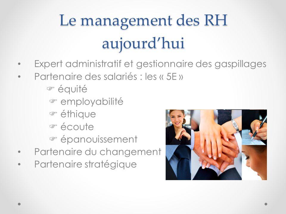 Le management des RH aujourdhui Expert administratif et gestionnaire des gaspillages Partenaire des salariés : les « 5E » équité employabilité éthique