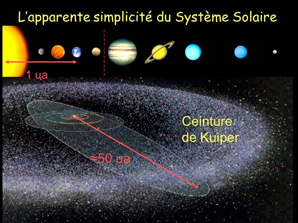 Ceinture de Kuiper 50 ua 1 ua Lapparente simplicité du Système Solaire