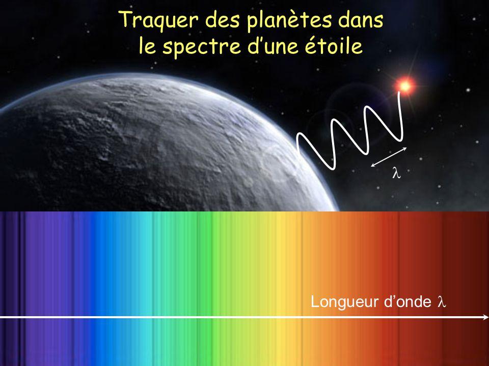 Longueur donde Traquer des planètes dans le spectre dune étoile