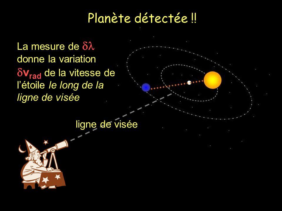 La mesure de donne la variation v rad de la vitesse de létoile le long de la ligne de visée Planète détectée !!