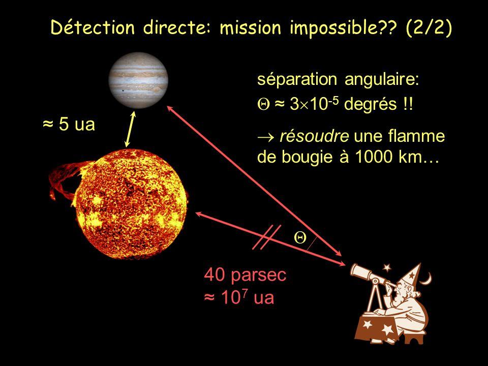 40 parsec 10 7 ua 5 ua résoudre une flamme de bougie à 1000 km… séparation angulaire: 3 10 -5 degrés !!
