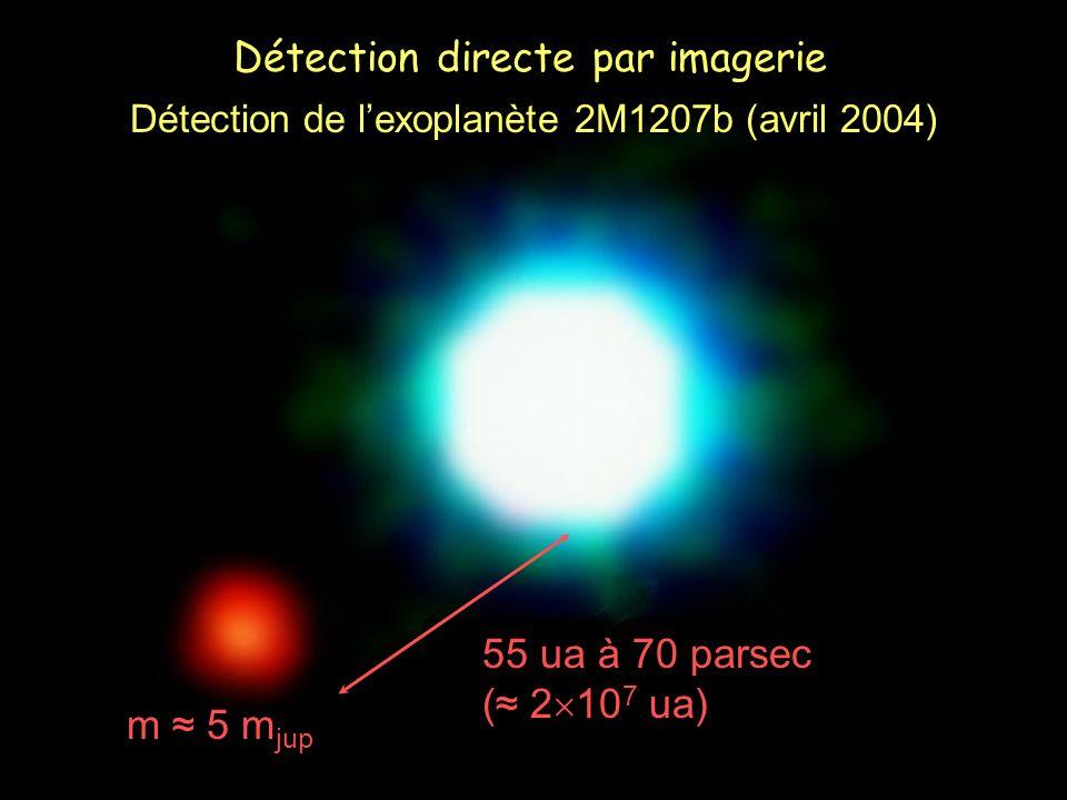 Détection directe par imagerie 55 ua à 70 parsec ( 2 10 7 ua) Détection de lexoplanète 2M1207b (avril 2004) m 5 m jup