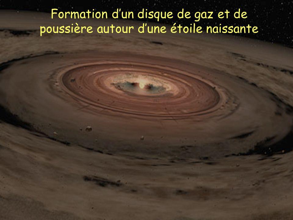 Formation dun disque de gaz et de poussière autour dune étoile naissante