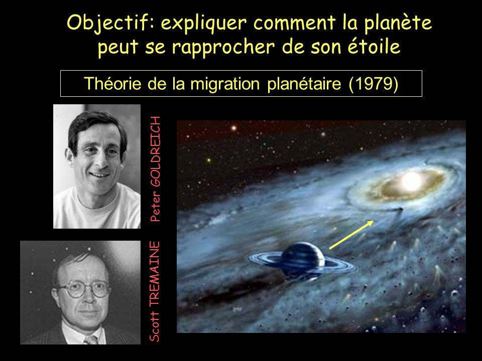 Objectif: expliquer comment la planète peut se rapprocher de son étoile Théorie de la migration planétaire (1979) Peter GOLDREICH Scott TREMAINE