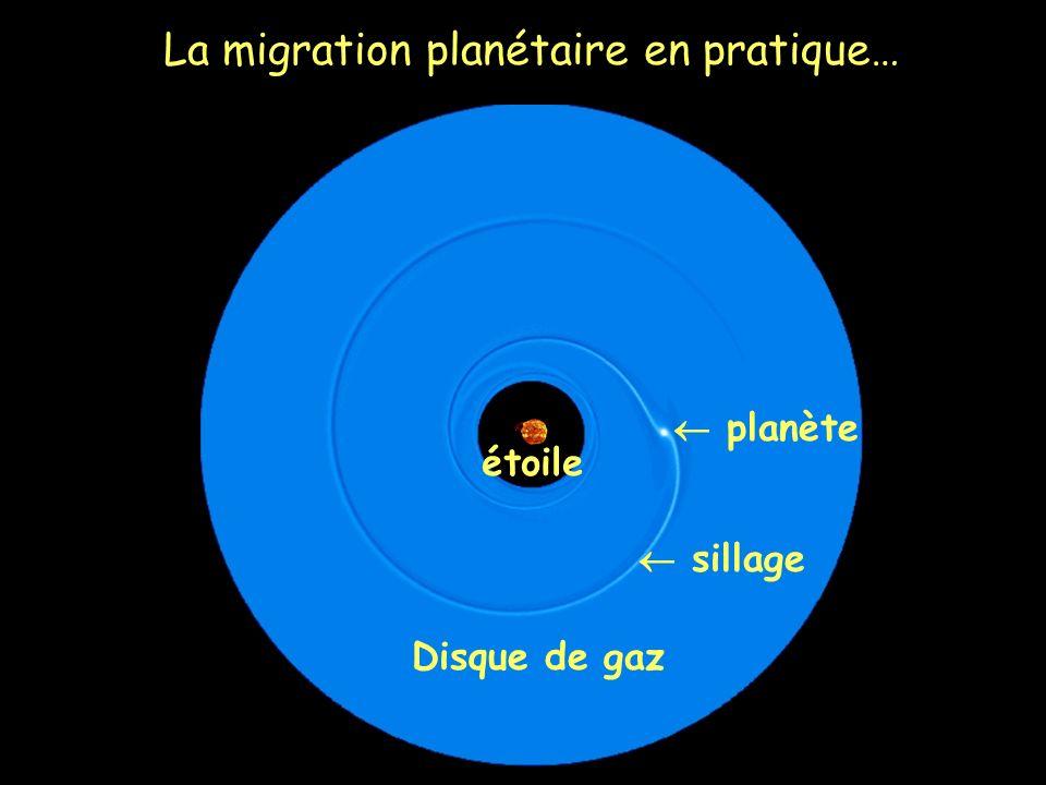 planète Disque de gaz sillage étoile